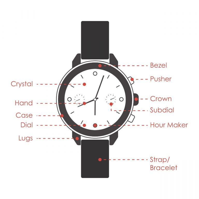 Parts-of-a-Watch-